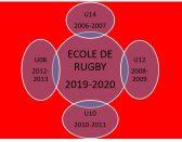 Ecole de Rugby – 2019 – 2020